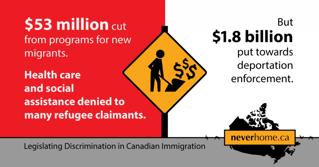 Canadian government cuts refugee health care and $53 million from immigrant services, but spends $1.8 billion on deportation enforcement.